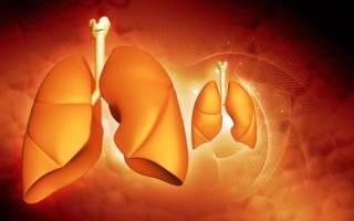 Антибиотики при простуде и кашле взрослым