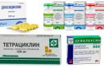 Антибиотик от зубной боли и воспаления