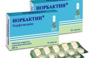 Норбактин антибиотик или нет