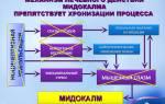 Мидокалм это антибиотик или нет