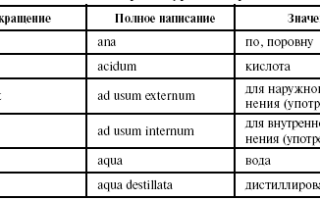 Антибиотики рецепты на латинском