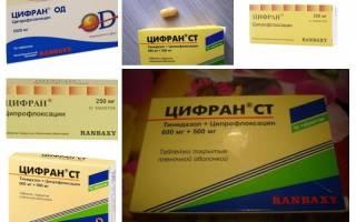 Цифран антибиотик или нет